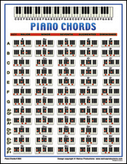 Piano Chords   Laminated    Awesome Design